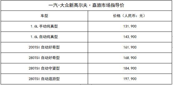 新高尔夫·嘉旅今晚上市 售价13.19-19.79万元