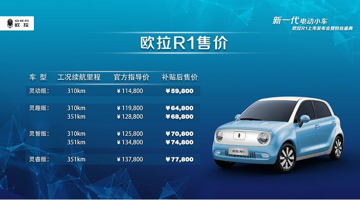 补贴后售价5.98万起 最高续航351km欧拉R1萌动上市