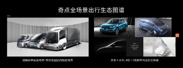 2019上海车展 奇点汽车全球首发高品质微型