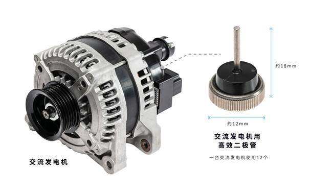 电装开始量产搭载新型高效二极管的交流发电机