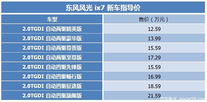 目标是汉兰达?12.59万起售提供7座布局,实拍东风风光ix7