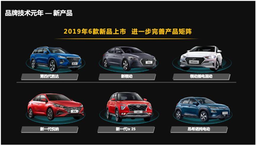 多款产品加持 2020年北京现代冲刺75万辆销量目标