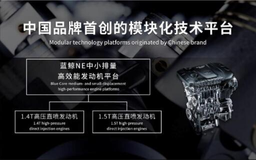 """""""地表最强1.4T""""是如何炼成的  硬核直播解锁蓝鲸NE发动机""""芯""""知识"""