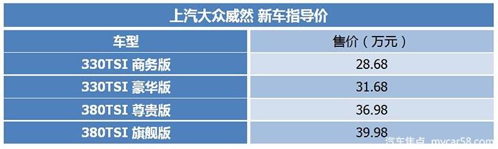 GL8最大对手登场,上汽大众威然正式上市,28.68万元起售