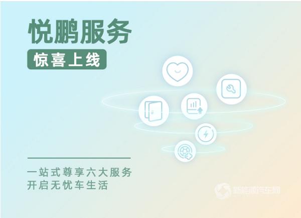 悦鹏增值服务正式上线 为小鹏用户打造专属场景式服务