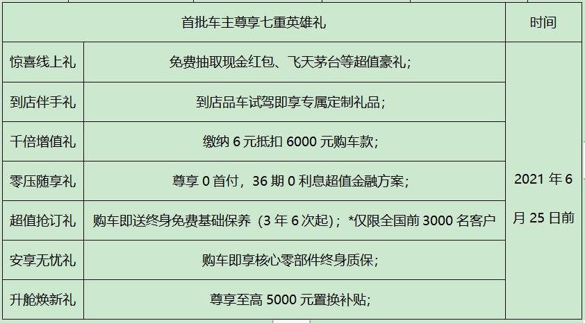 潮酷SUV斯威钢铁侠9.59万元起