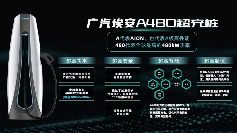 广汽埃安超倍速电池技术