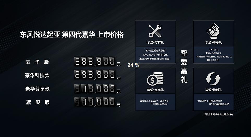 生而高端 全球品质 东风悦达起亚第四代嘉华正式上市